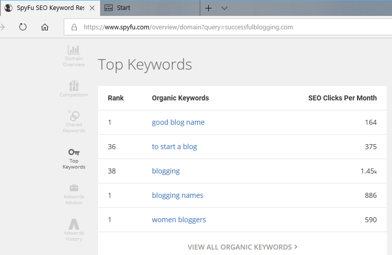 SpyFu Review: How to boost organic traffic and sales by beating your competitors