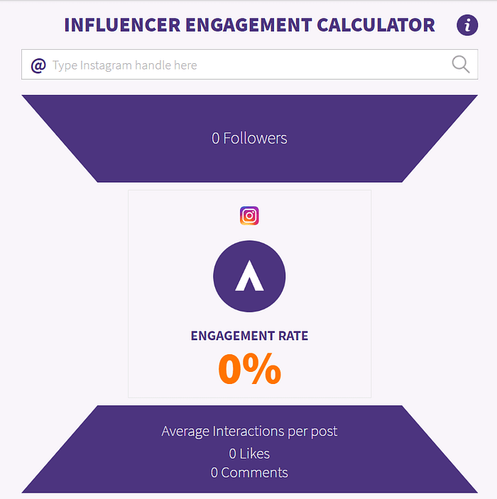 Boost your Instagram Engagement Rate