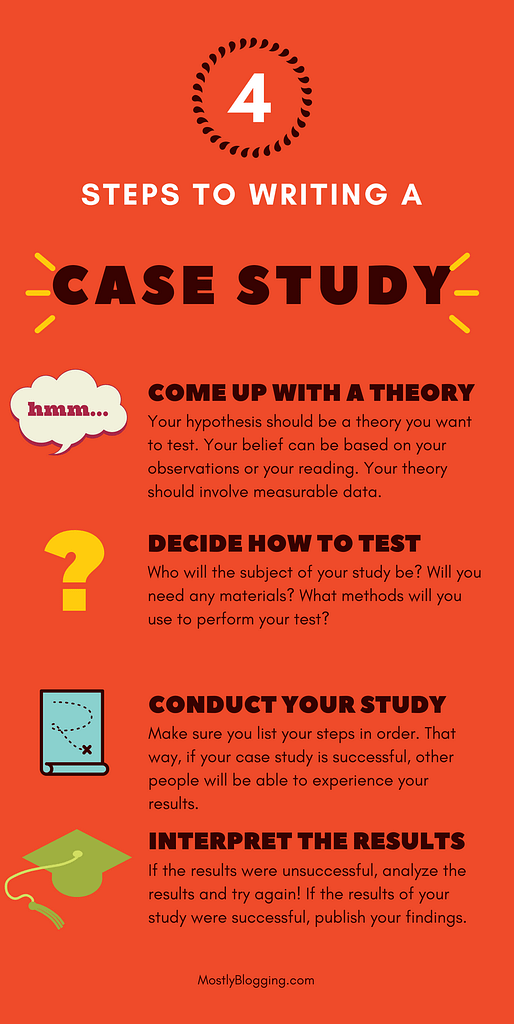 Case Study blog posts help #bloggers get #BlogTraffic #CRO
