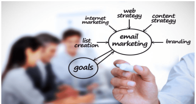 How to make money blogging, an 11-part action plan