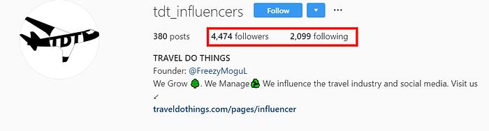 Free Instagram Followers Case Study 2