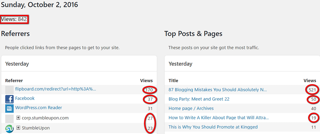 #blogging How to get your blog post to go viral. Get high page views.