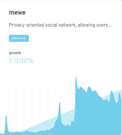 MeWe reviews 2018
