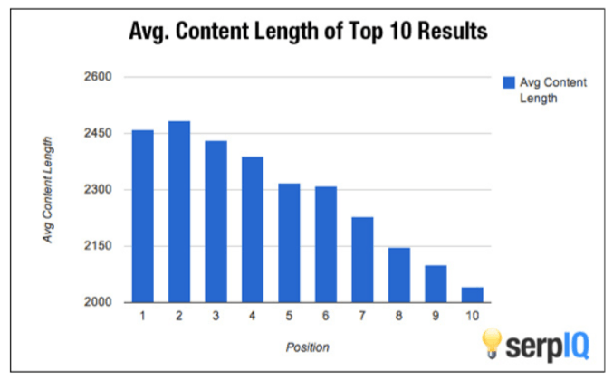 Content Marketing Case Studies can help #bloggers and #marketers