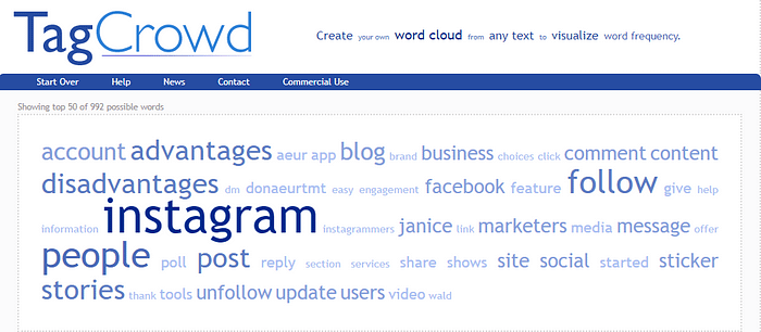best word cloud generator