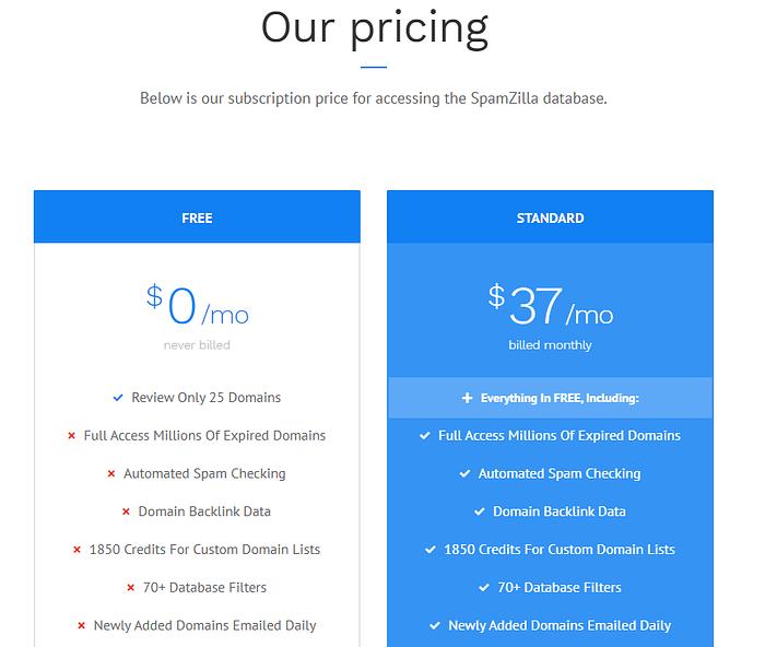 domain listings